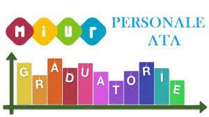 Indizione della procedura di aggiornamento delle graduatorie di circolo e di istituto di terza fascia del personale ATA -triennio scolastico 2021-23
